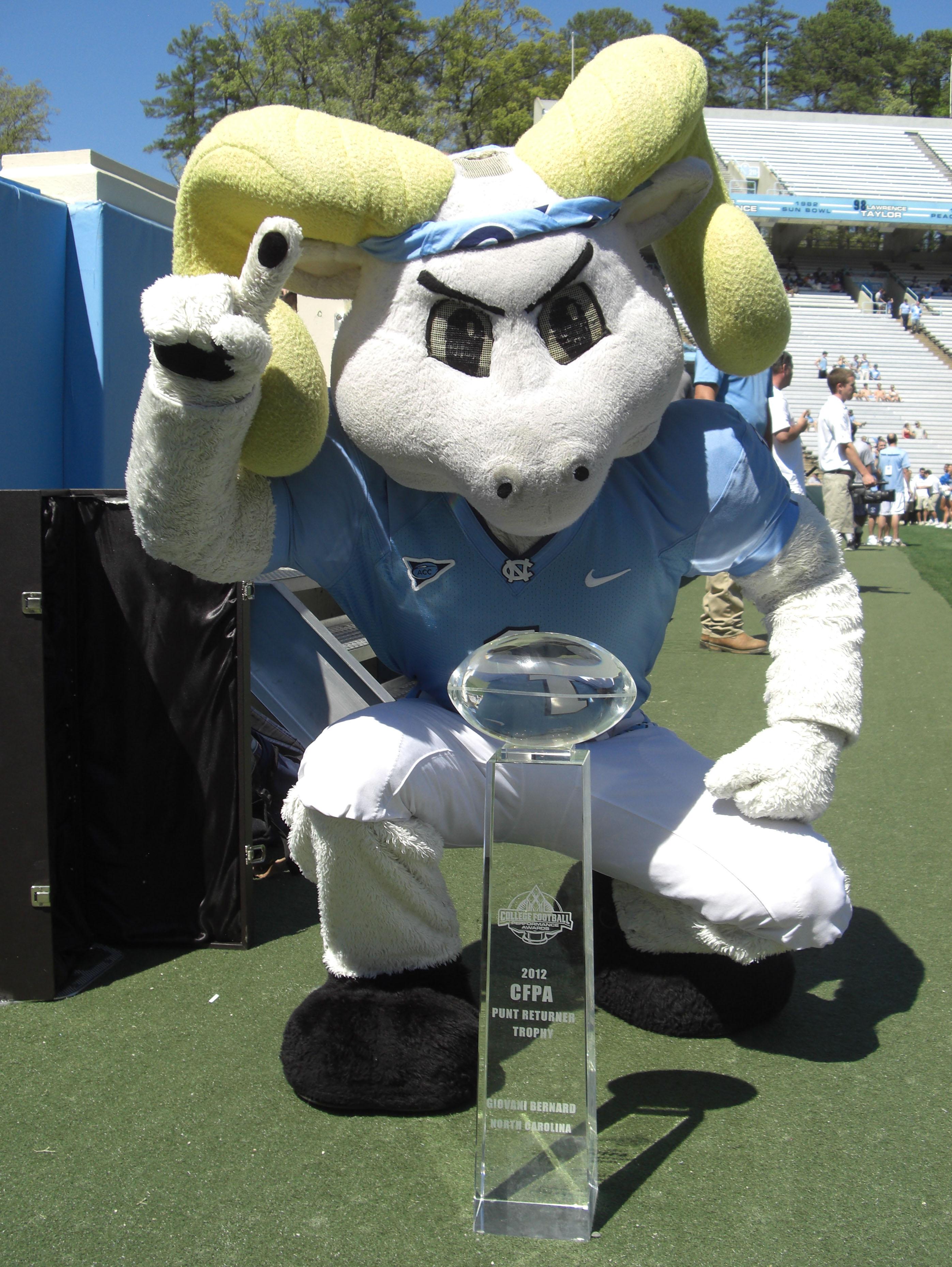 Punt Returner College Football Performance Awards